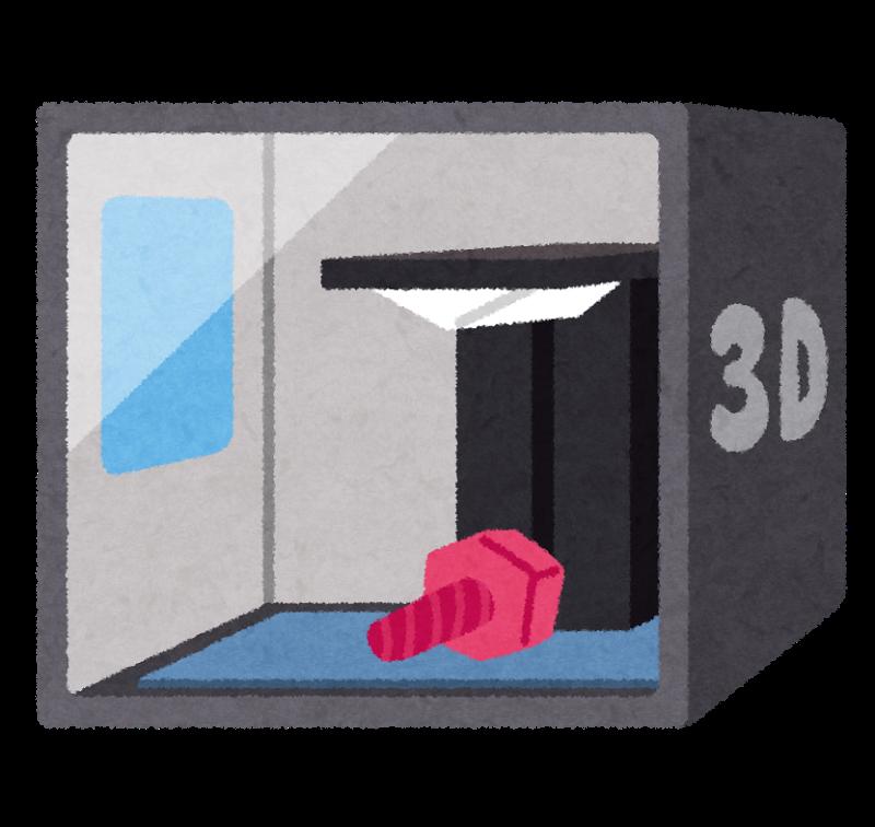 3D CG(コンピューターグラフィッ...